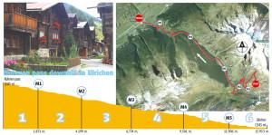 routeinfo Nufenen Downhill