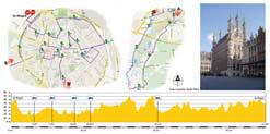 Leuven_overview