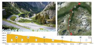 routeinfo Gotthard - Downhill
