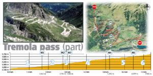 routeinfo Tremola Pass